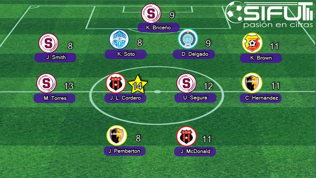 Once-ideal-fecha-12-1